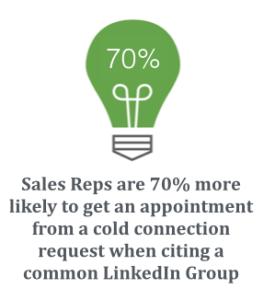 LIL-Sales-Statistic-1